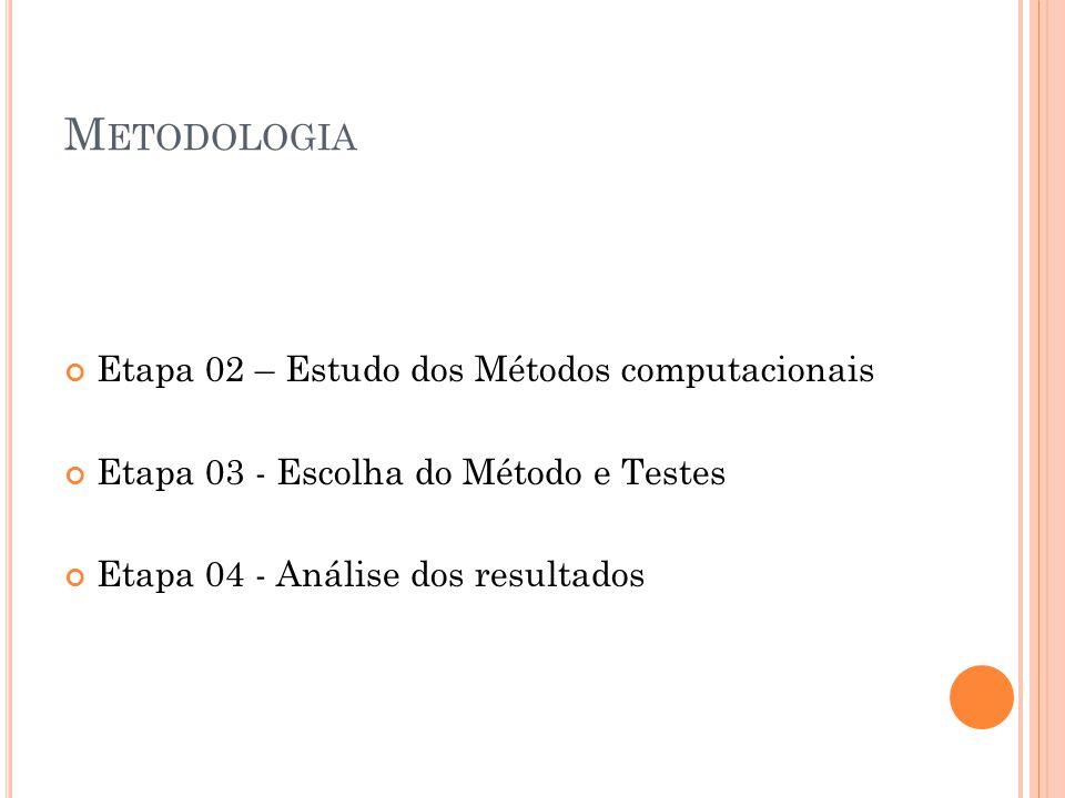 M ETODOLOGIA Etapa 02 – Estudo dos Métodos computacionais Etapa 03 - Escolha do Método e Testes Etapa 04 - Análise dos resultados