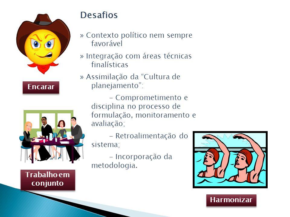 Desafios » Contexto político nem sempre favorável » Integração com áreas técnicas finalísticas » Assimilação da Cultura de planejamento : - Comprometimento e disciplina no processo de formulação, monitoramento e avaliação; - Retroalimentação do sistema; - Incorporação da metodologia.