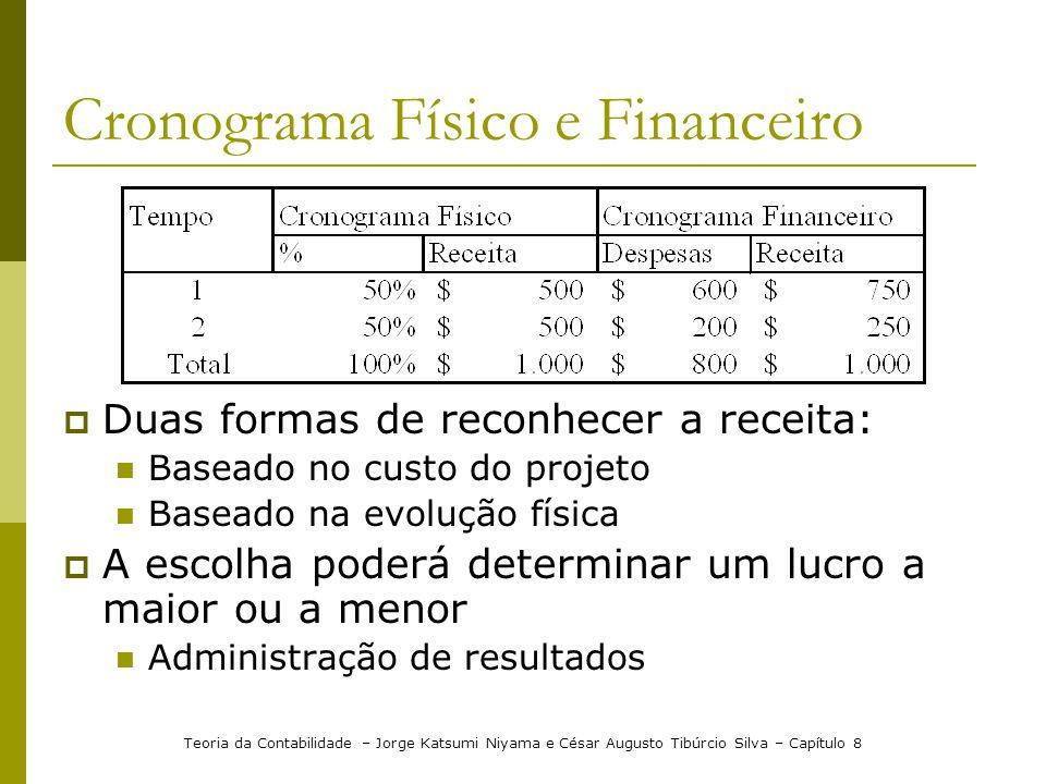 Cronograma Físico e Financeiro  Duas formas de reconhecer a receita:  Baseado no custo do projeto  Baseado na evolução física  A escolha poderá de