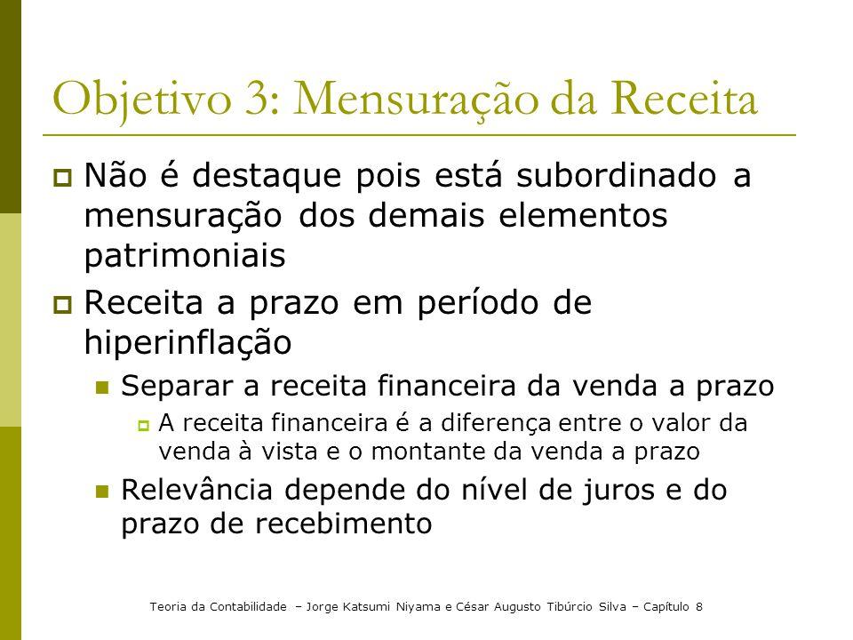 Objetivo 3: Mensuração da Receita  Não é destaque pois está subordinado a mensuração dos demais elementos patrimoniais  Receita a prazo em período d
