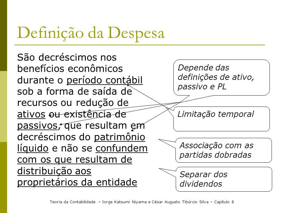Definição da Despesa São decréscimos nos benefícios econômicos durante o período contábil sob a forma de saída de recursos ou redução de ativos ou exi