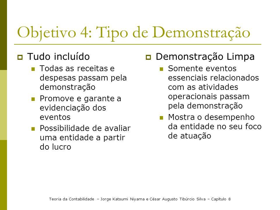 Objetivo 4: Tipo de Demonstração  Tudo incluído  Todas as receitas e despesas passam pela demonstração  Promove e garante a evidenciação dos evento