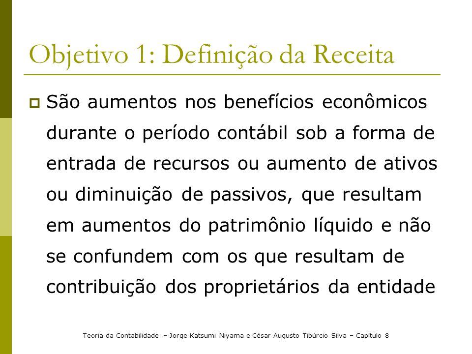 Objetivo 1: Definição da Receita  São aumentos nos benefícios econômicos durante o período contábil sob a forma de entrada de recursos ou aumento de