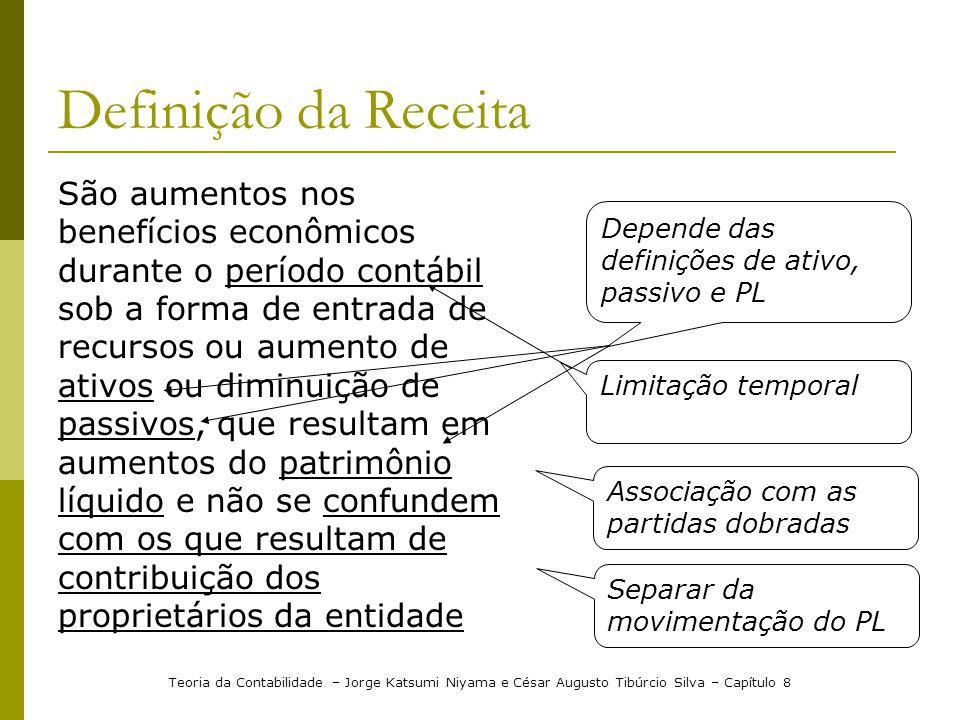 Definição da Receita São aumentos nos benefícios econômicos durante o período contábil sob a forma de entrada de recursos ou aumento de ativos ou dimi