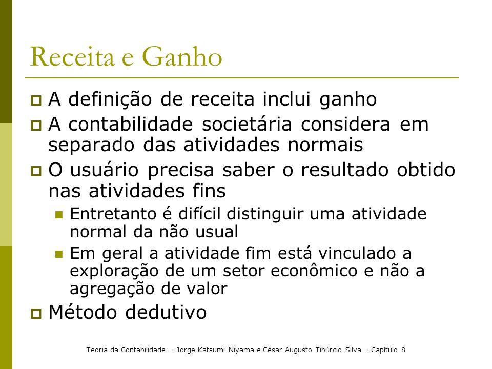 Receita e Ganho  A definição de receita inclui ganho  A contabilidade societária considera em separado das atividades normais  O usuário precisa sa