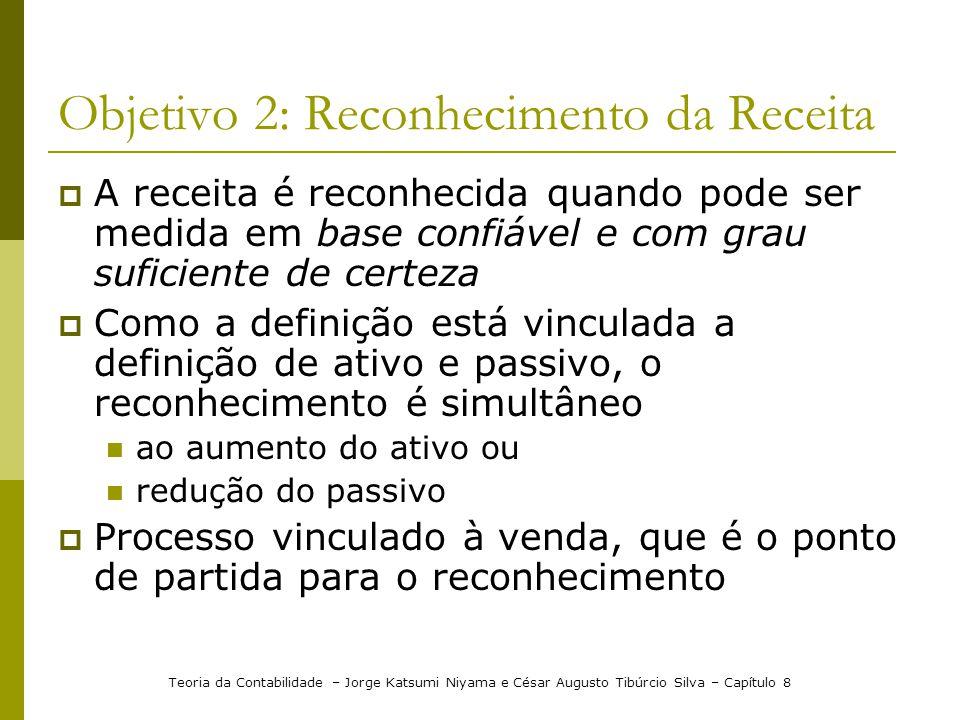 Objetivo 2: Reconhecimento da Receita  A receita é reconhecida quando pode ser medida em base confiável e com grau suficiente de certeza  Como a def