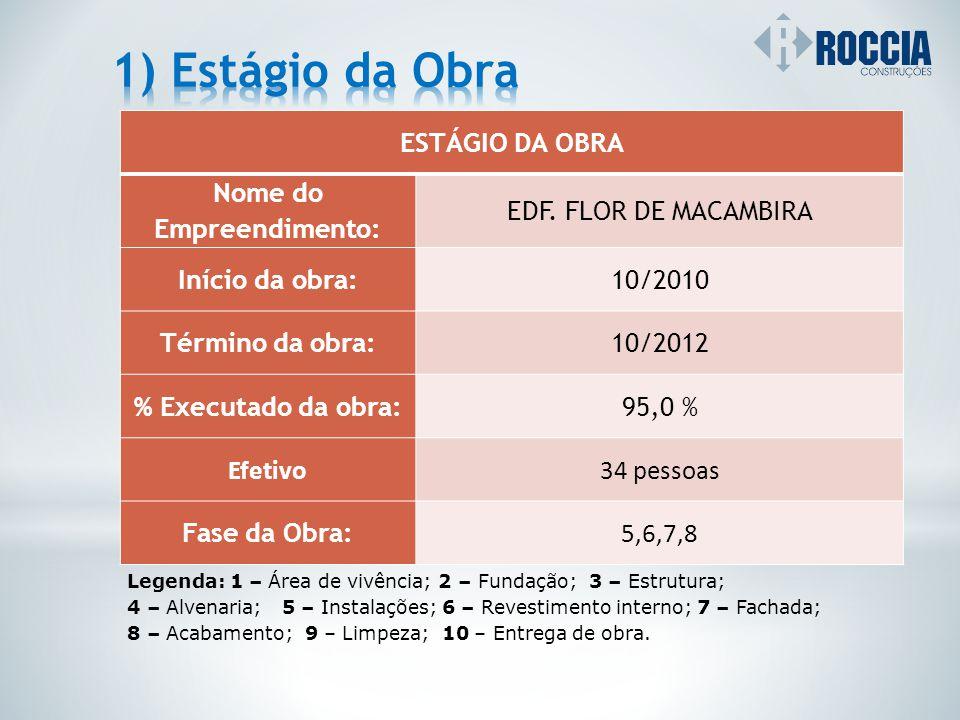ESTÁGIO DA OBRA Nome do Empreendimento: EDF. FLOR DE MACAMBIRA Início da obra:10/2010 Término da obra:10/2012 % Executado da obra:95,0 % Efetivo34 pes
