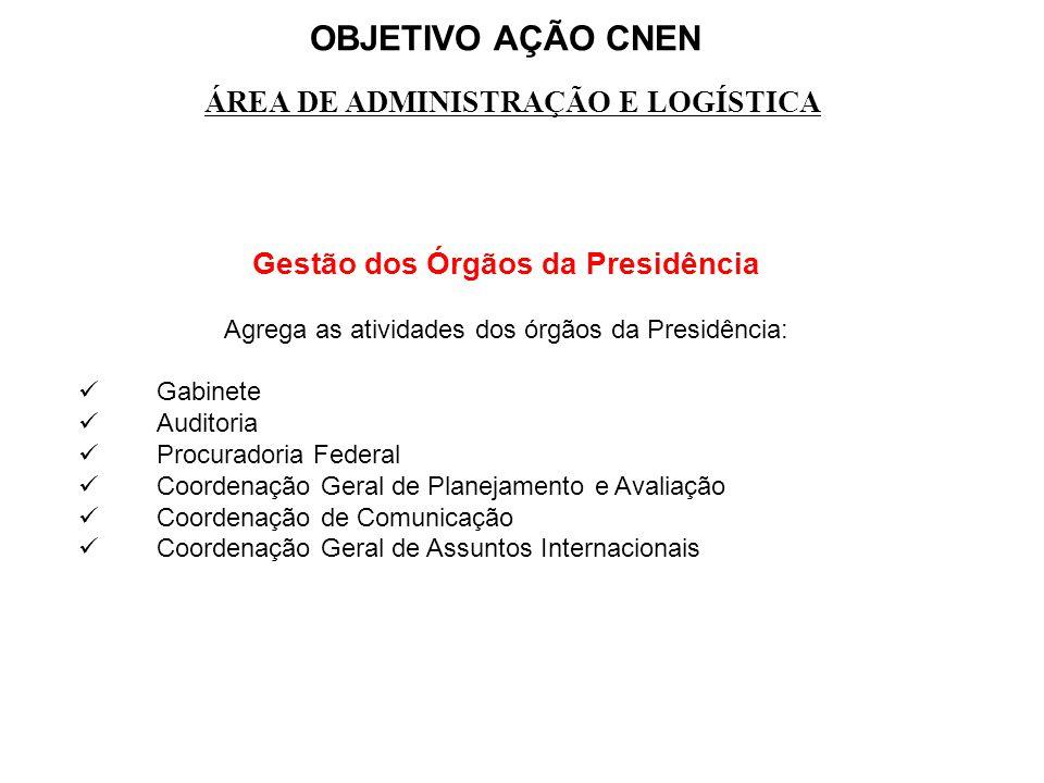 OBJETIVO AÇÃO CNEN ÁREA DE ADMINISTRAÇÃO E LOGÍSTICA Gestão dos Órgãos da Presidência Agrega as atividades dos órgãos da Presidência:  Gabinete  Aud