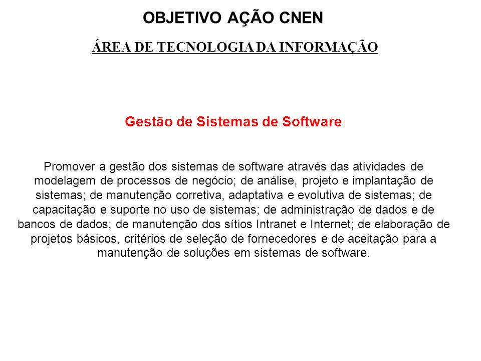 OBJETIVO AÇÃO CNEN ÁREA DE TECNOLOGIA DA INFORMAÇÃO Gestão de Sistemas de Software Promover a gestão dos sistemas de software através das atividades d