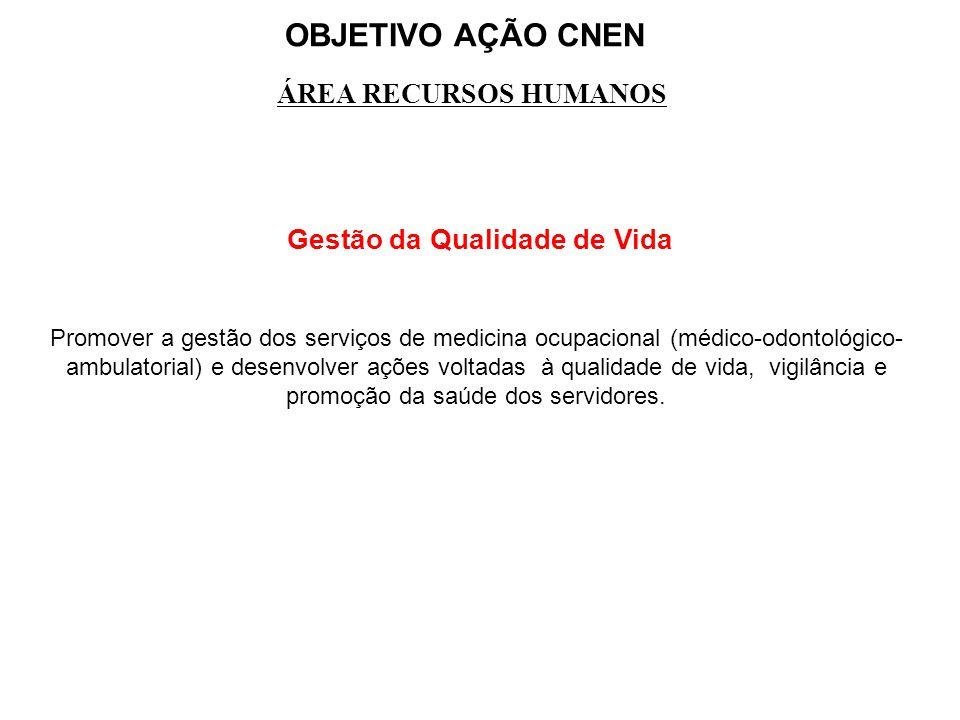 Gestão da Qualidade de Vida Promover a gestão dos serviços de medicina ocupacional (médico-odontológico- ambulatorial) e desenvolver ações voltadas à