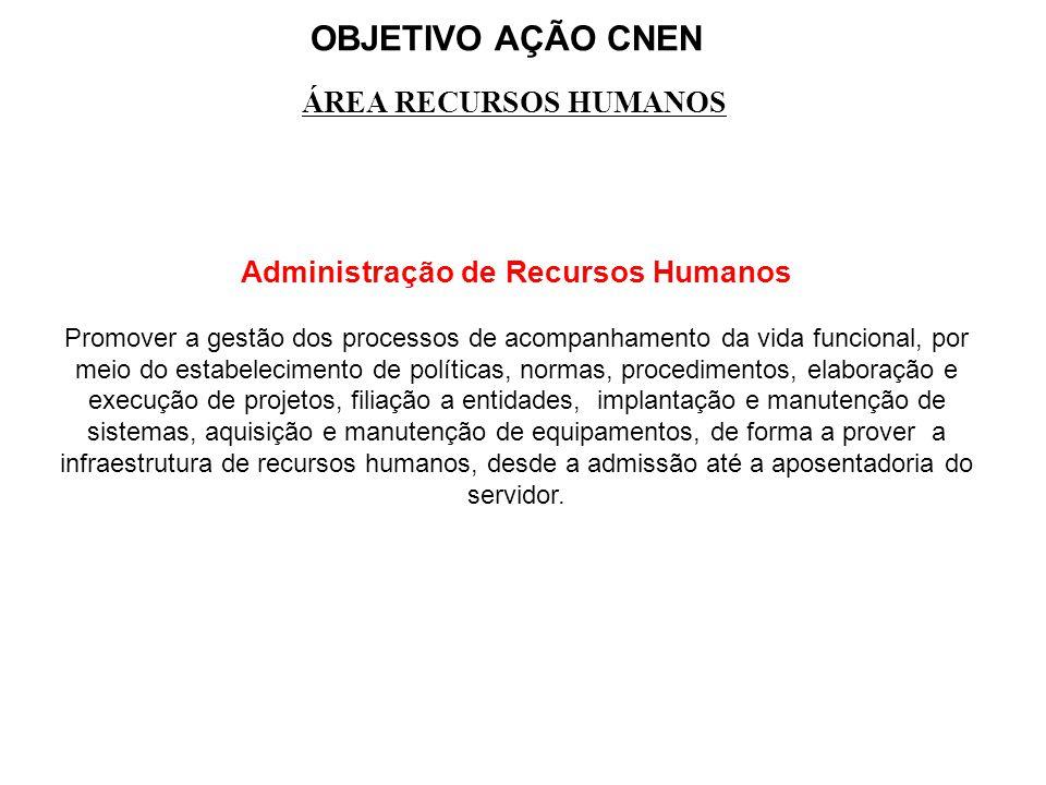 OBJETIVO AÇÃO CNEN ÁREA RECURSOS HUMANOS Administração de Recursos Humanos Promover a gestão dos processos de acompanhamento da vida funcional, por me