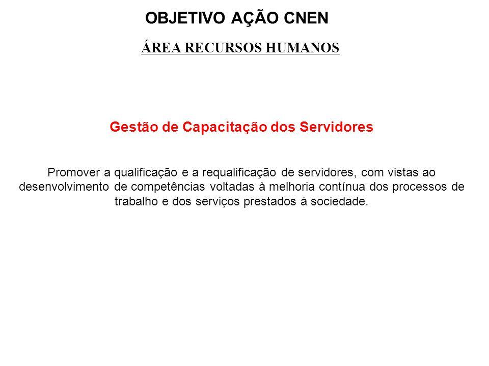 OBJETIVO AÇÃO CNEN ÁREA RECURSOS HUMANOS Gestão de Capacitação dos Servidores Promover a qualificação e a requalificação de servidores, com vistas ao