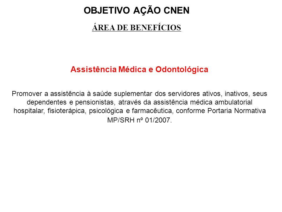 Assistência Médica e Odontológica Promover a assistência à saúde suplementar dos servidores ativos, inativos, seus dependentes e pensionistas, através