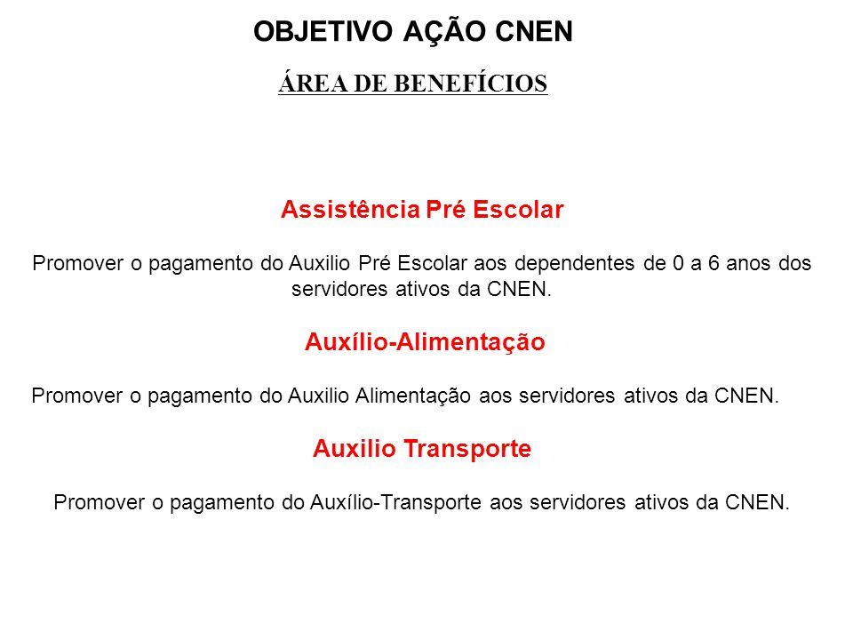Assistência Pré Escolar Promover o pagamento do Auxilio Pré Escolar aos dependentes de 0 a 6 anos dos servidores ativos da CNEN. Auxílio-Alimentação P