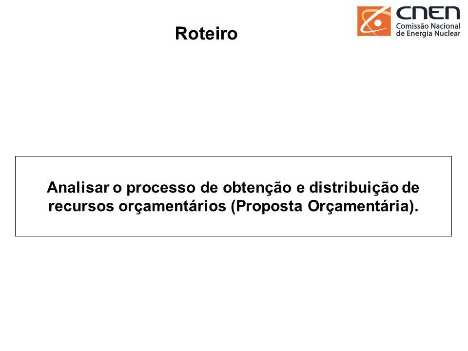 42 Analisar o processo de obtenção e distribuição de recursos orçamentários (Proposta Orçamentária). Roteiro
