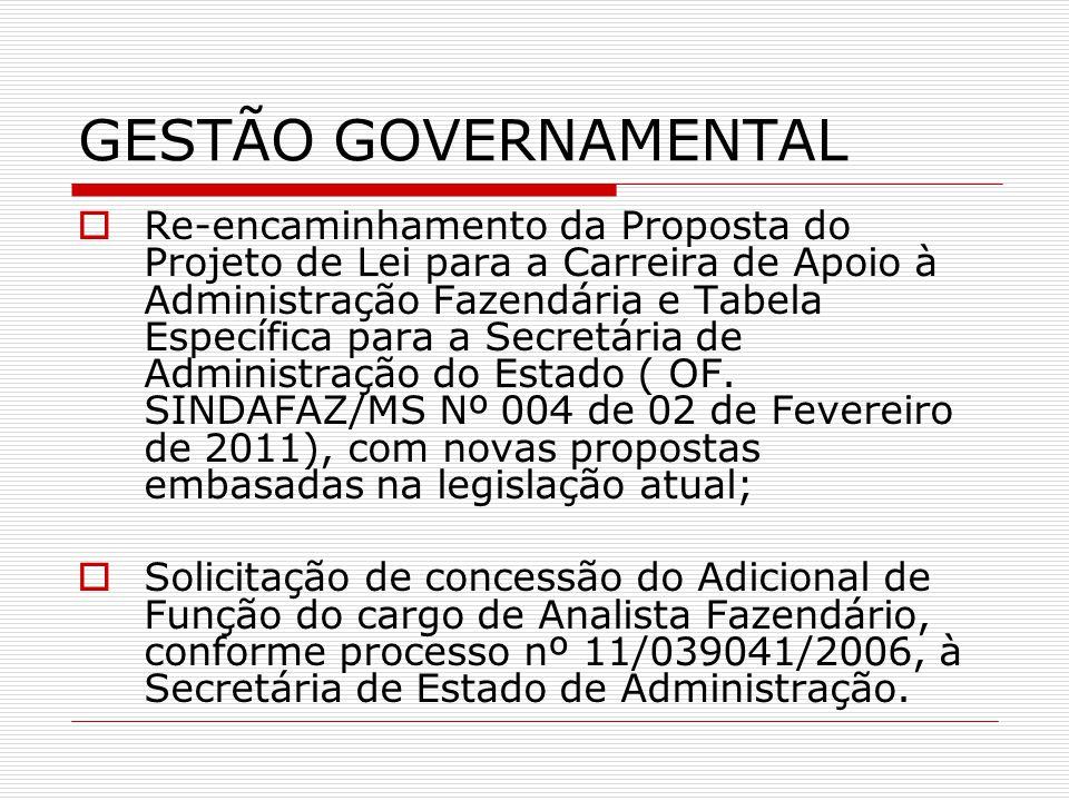 GESTÃO GOVERNAMENTAL  Re-encaminhamento da Proposta do Projeto de Lei para a Carreira de Apoio à Administração Fazendária e Tabela Específica para a