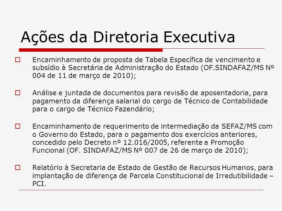 Encaminhamento de proposta de Tabela Específica de vencimento e subsídio à Secretária de Administração do Estado (OF.SINDAFAZ/MS Nº 004 de 11 de mar