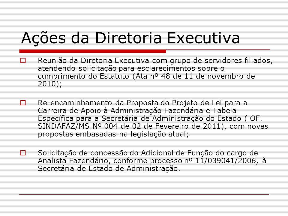Ações da Diretoria Executiva  Reunião da Diretoria Executiva com grupo de servidores filiados, atendendo solicitação para esclarecimentos sobre o cum