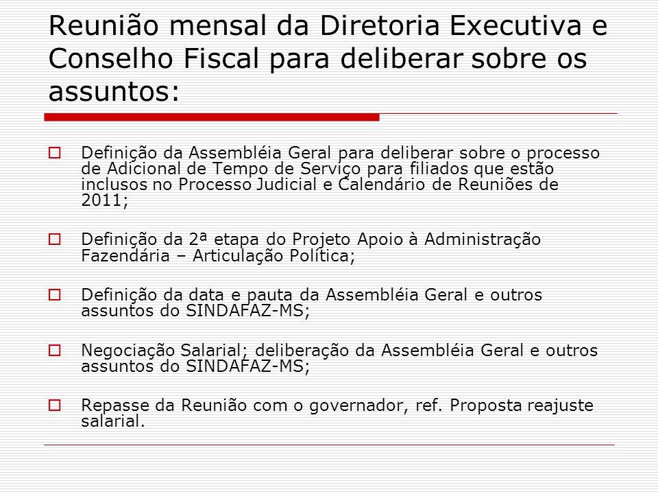 Reunião mensal da Diretoria Executiva e Conselho Fiscal para deliberar sobre os assuntos:  Definição da Assembléia Geral para deliberar sobre o proce