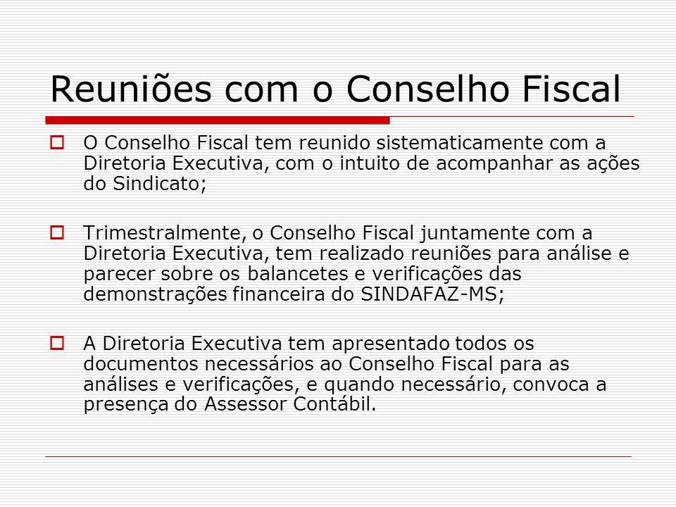Reuniões com o Conselho Fiscal  O Conselho Fiscal tem reunido sistematicamente com a Diretoria Executiva, com o intuito de acompanhar as ações do Sin