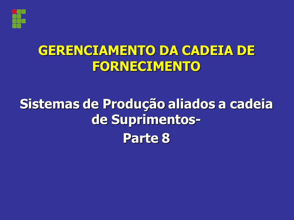GERENCIAMENTO DA CADEIA DE FORNECIMENTO Sistemas de Produção aliados a cadeia de Suprimentos- Parte 8