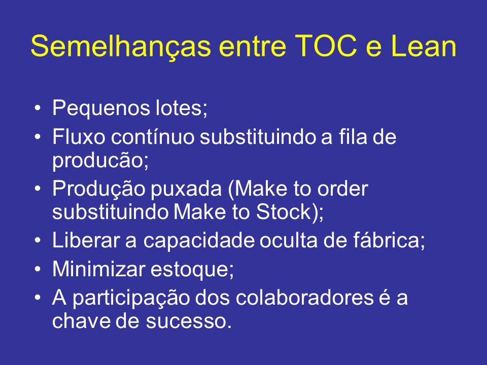 Semelhanças entre TOC e Lean •Pequenos lotes; •Fluxo contínuo substituindo a fila de producão; •Produção puxada (Make to order substituindo Make to St