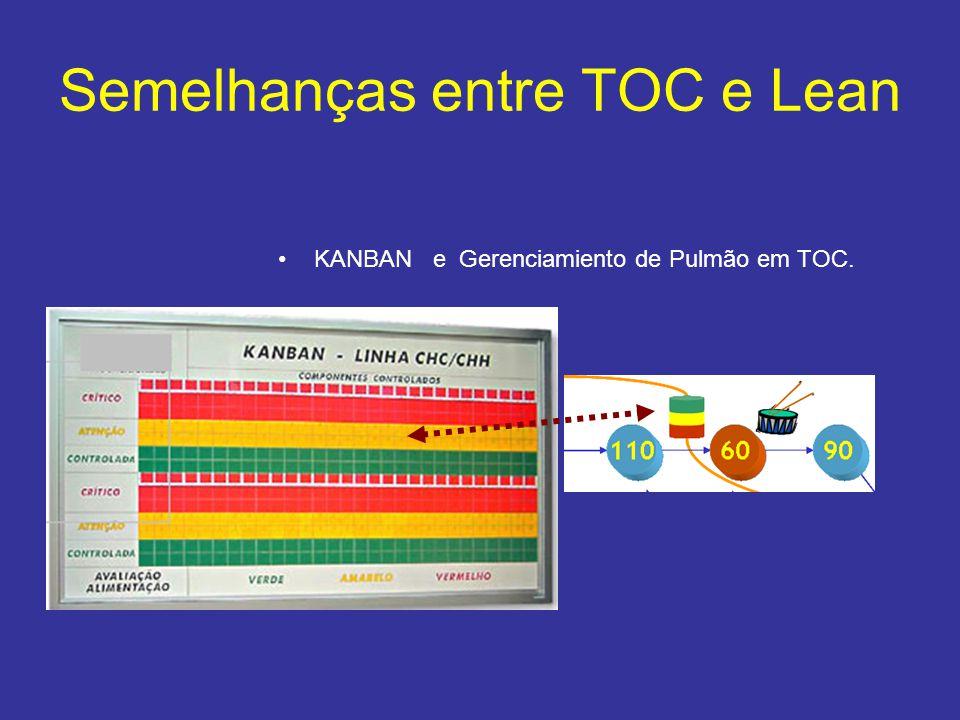 •KANBAN e Gerenciamiento de Pulmão em TOC. Semelhanças entre TOC e Lean