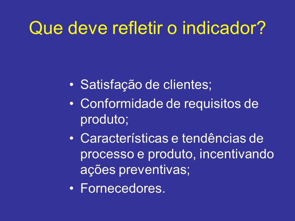 Que deve refletir o indicador? •Satisfação de clientes; •Conformidade de requisitos de produto; •Características e tendências de processo e produto, i