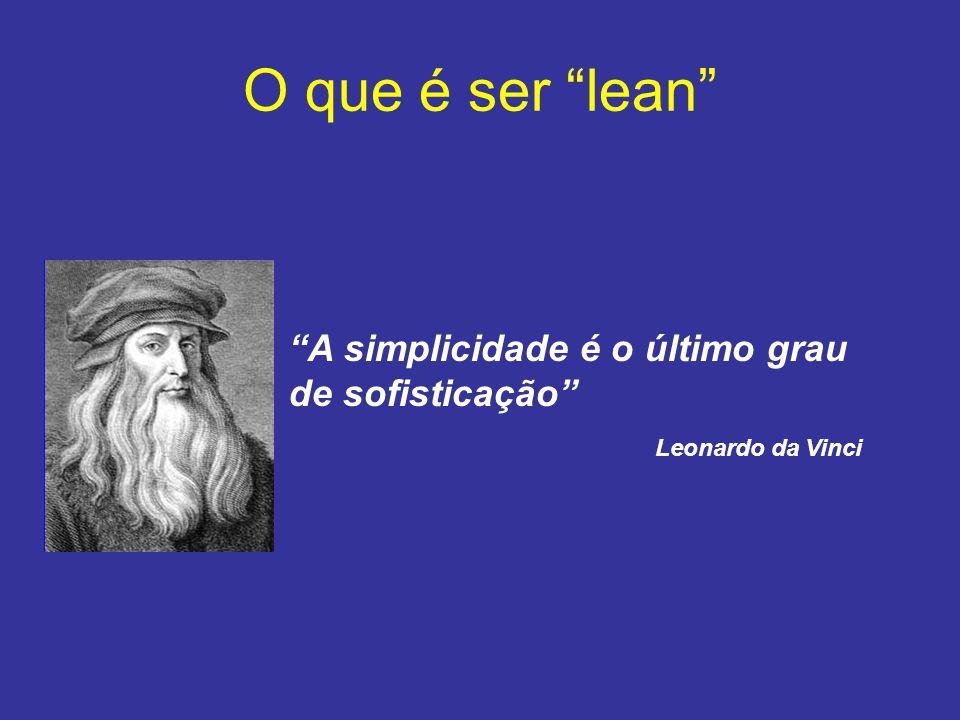 """O que é ser """"lean"""" """"A simplicidade é o último grau de sofisticação"""" Leonardo da Vinci"""