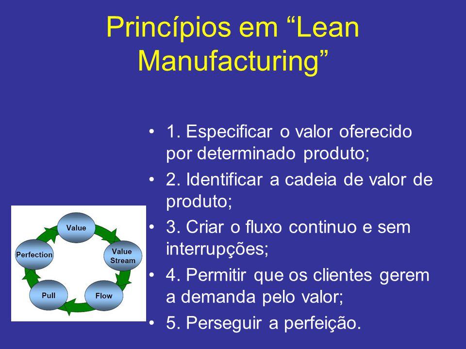 """Princípios em """"Lean Manufacturing"""" •1. Especificar o valor oferecido por determinado produto; •2. Identificar a cadeia de valor de produto; •3. Criar"""
