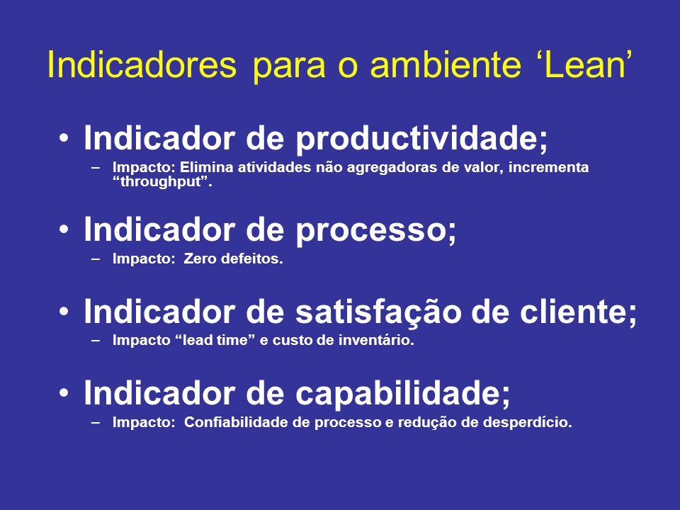 "Indicadores para o ambiente 'Lean' •Indicador de productividade; –Impacto: Elimina atividades não agregadoras de valor, incrementa ""throughput"". •Indi"