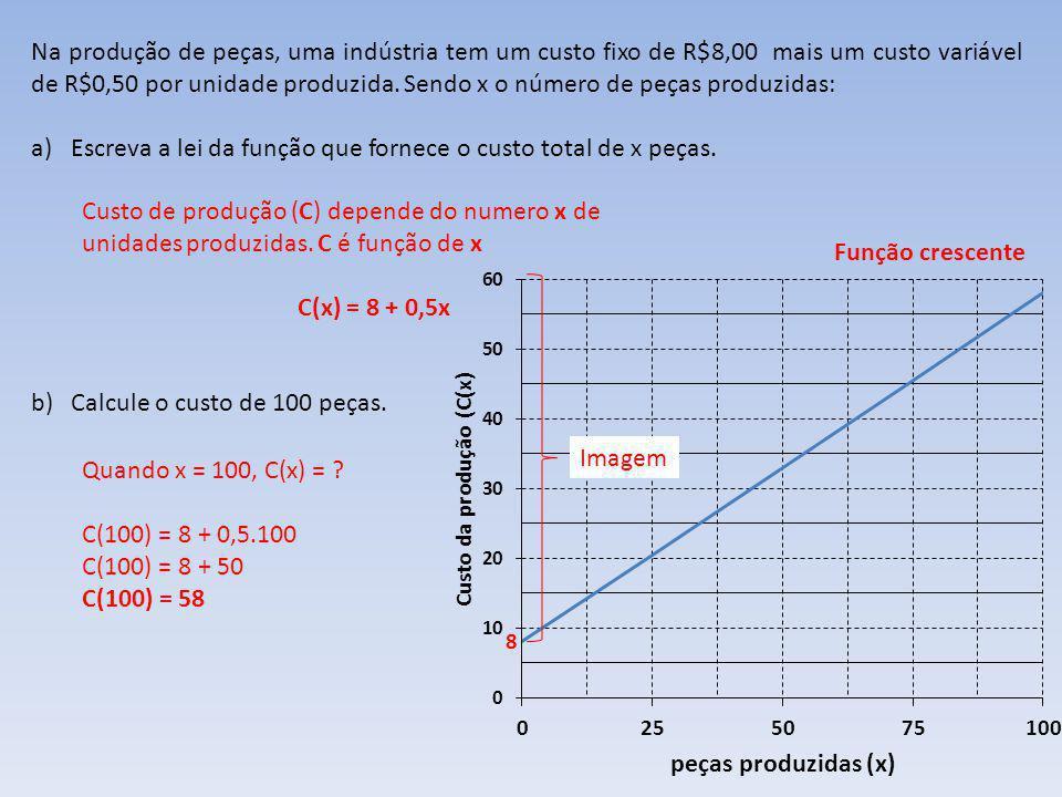 Na produção de peças, uma indústria tem um custo fixo de R$8,00 mais um custo variável de R$0,50 por unidade produzida. Sendo x o número de peças prod
