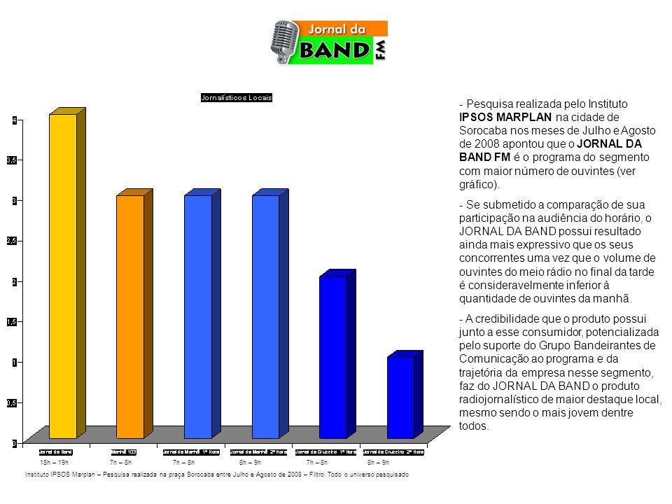 PARTICIPAÇÃO PUBLICITÁRIA Inserções comerciais Determinada 15 , 30 , 45 ou 60 Golden Break 60 – Inserção de anúncio em break exclusivo Patrocínios Jornal da Band Boletins Projetos Especiais