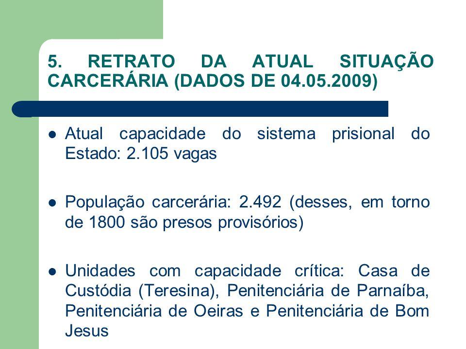 5. RETRATO DA ATUAL SITUAÇÃO CARCERÁRIA (DADOS DE 04.05.2009)  Atual capacidade do sistema prisional do Estado: 2.105 vagas  População carcerária: 2