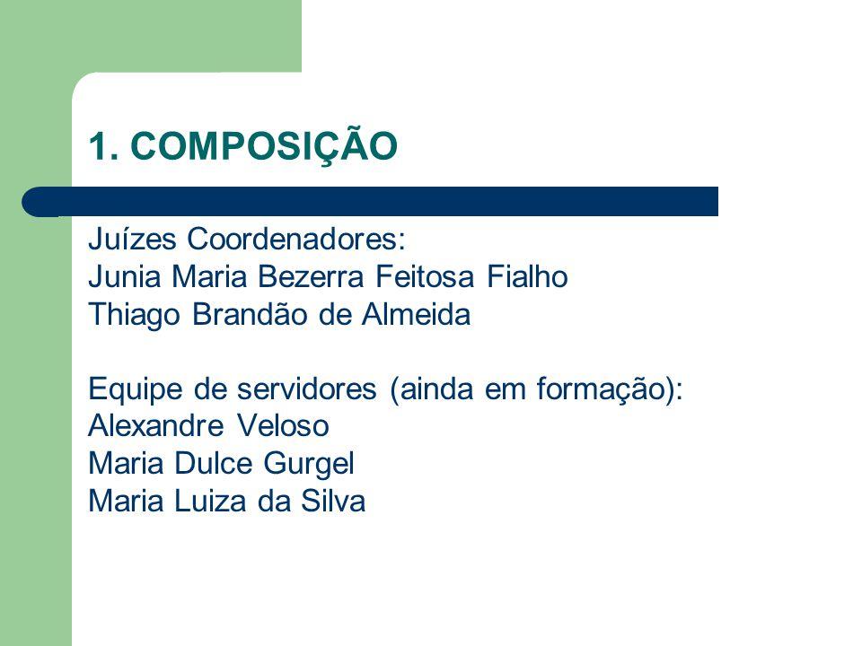 1. COMPOSIÇÃO Juízes Coordenadores: Junia Maria Bezerra Feitosa Fialho Thiago Brandão de Almeida Equipe de servidores (ainda em formação): Alexandre V