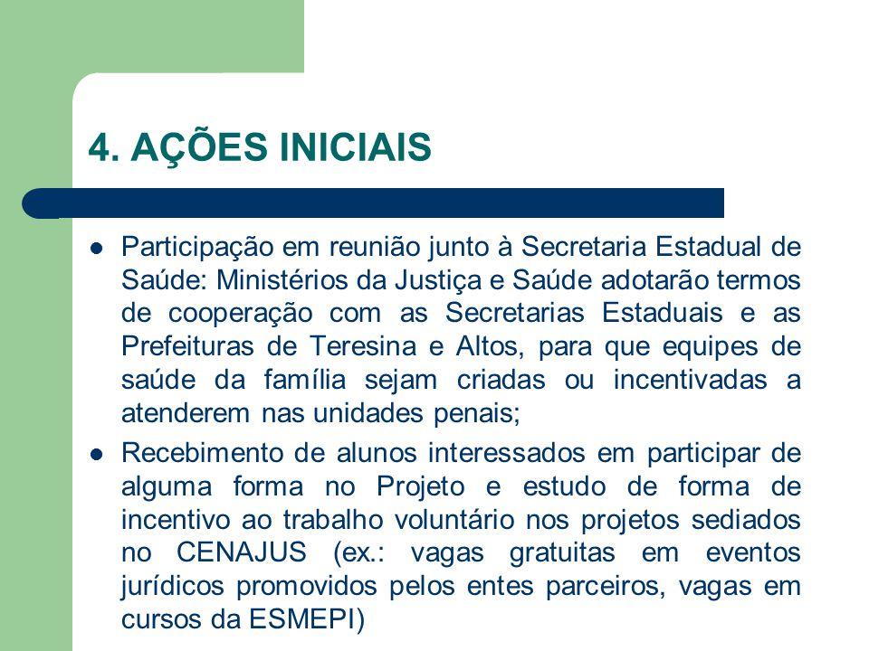 4. AÇÕES INICIAIS  Participação em reunião junto à Secretaria Estadual de Saúde: Ministérios da Justiça e Saúde adotarão termos de cooperação com as