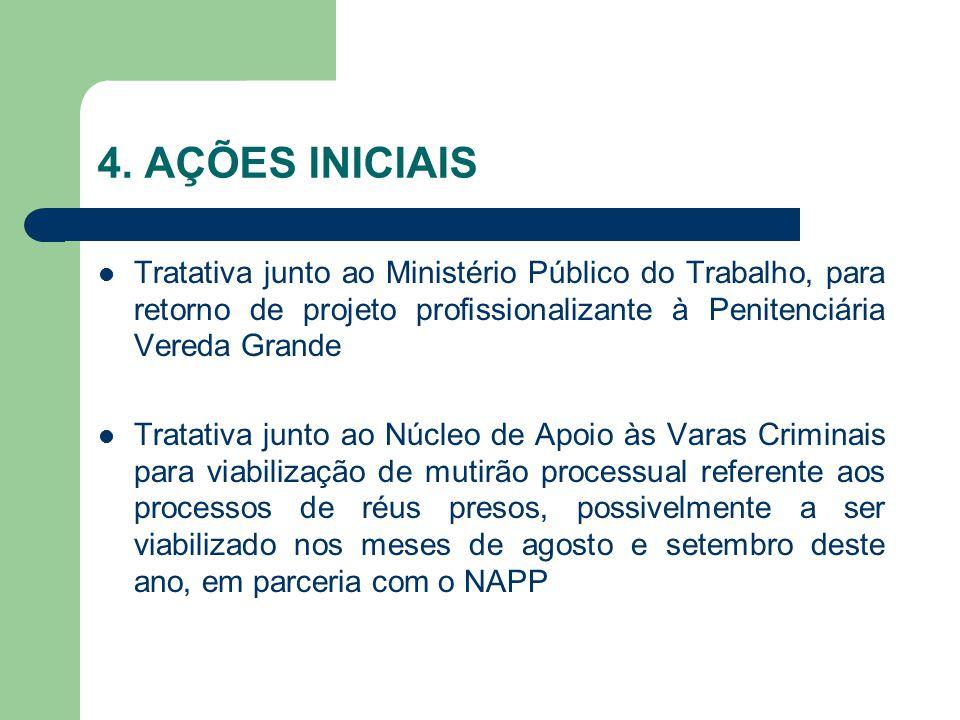 4. AÇÕES INICIAIS  Tratativa junto ao Ministério Público do Trabalho, para retorno de projeto profissionalizante à Penitenciária Vereda Grande  Trat
