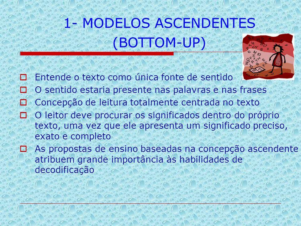 1- MODELOS ASCENDENTES (BOTTOM-UP)  Entende o texto como única fonte de sentido  O sentido estaria presente nas palavras e nas frases  Concepção de
