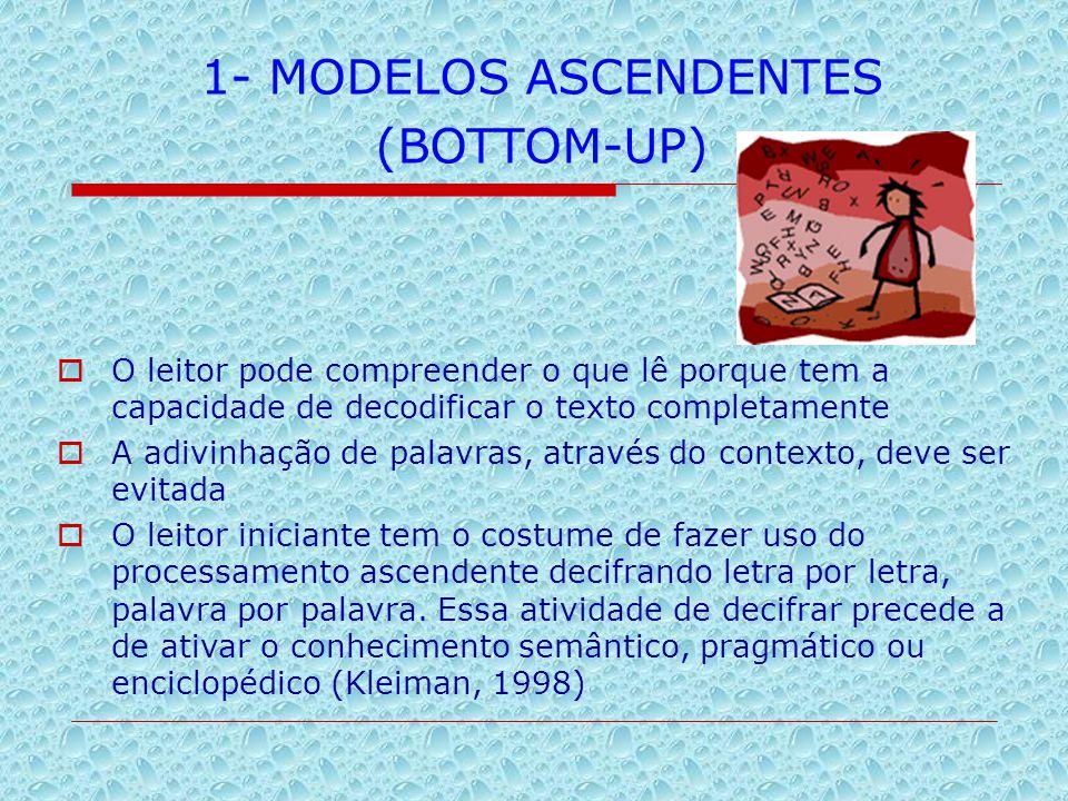 1- MODELOS ASCENDENTES (BOTTOM-UP)  O leitor pode compreender o que lê porque tem a capacidade de decodificar o texto completamente  A adivinhação d