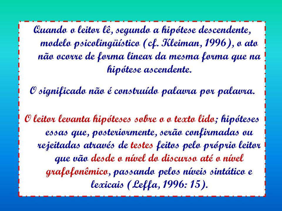 Quando o leitor lê, segundo a hipótese descendente, modelo psicolingüístico (cf. Kleiman, 1996), o ato não ocorre de forma linear da mesma forma que n