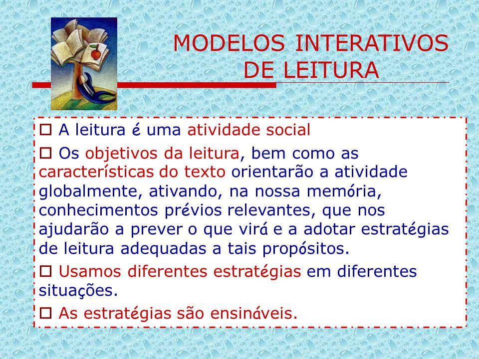 MODELOS INTERATIVOS DE LEITURA  A leitura é uma atividade social  Os objetivos da leitura, bem como as caracter í sticas do texto orientarão a ativi