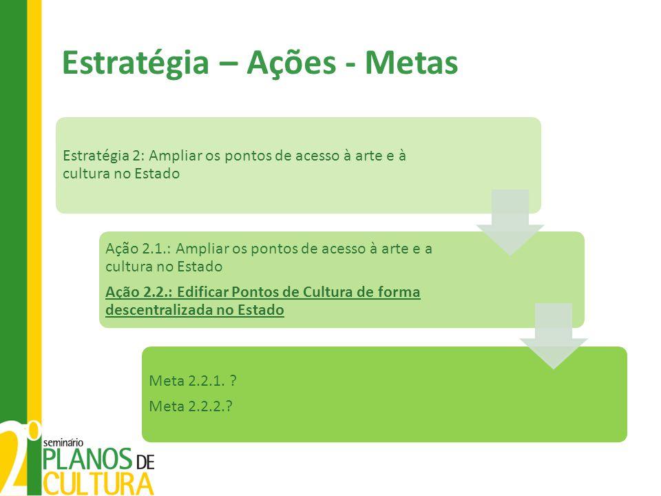 Estratégia – Ações - Metas Estratégia 2: Ampliar os pontos de acesso à arte e à cultura no Estado Ação 2.1.: Ampliar os pontos de acesso à arte e a cu