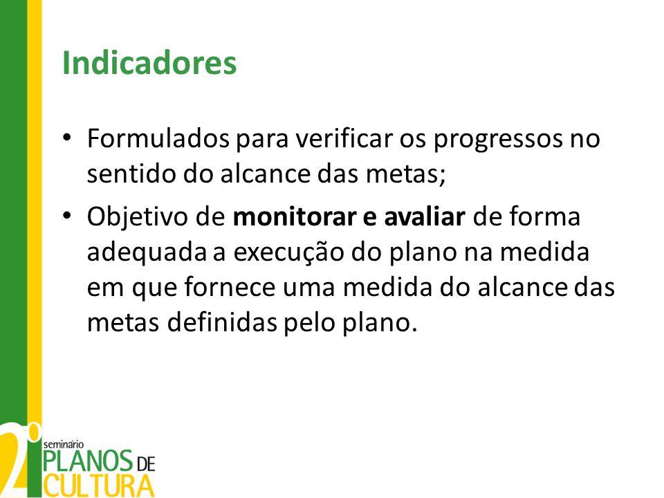 Indicadores • Formulados para verificar os progressos no sentido do alcance das metas; • Objetivo de monitorar e avaliar de forma adequada a execução