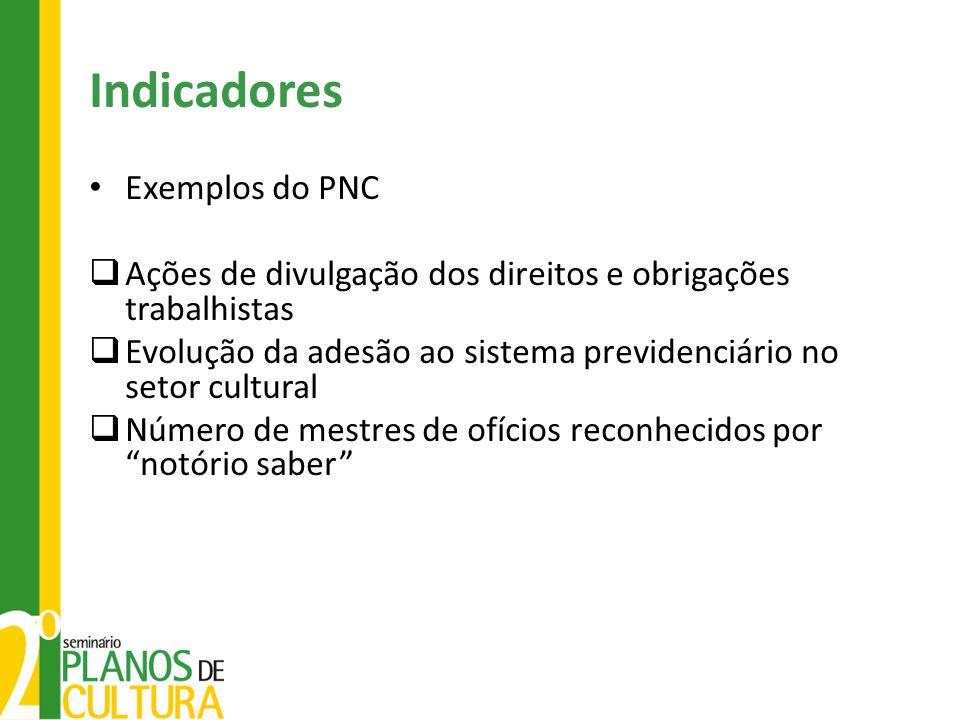 Indicadores • Exemplos do PNC  Ações de divulgação dos direitos e obrigações trabalhistas  Evolução da adesão ao sistema previdenciário no setor cul