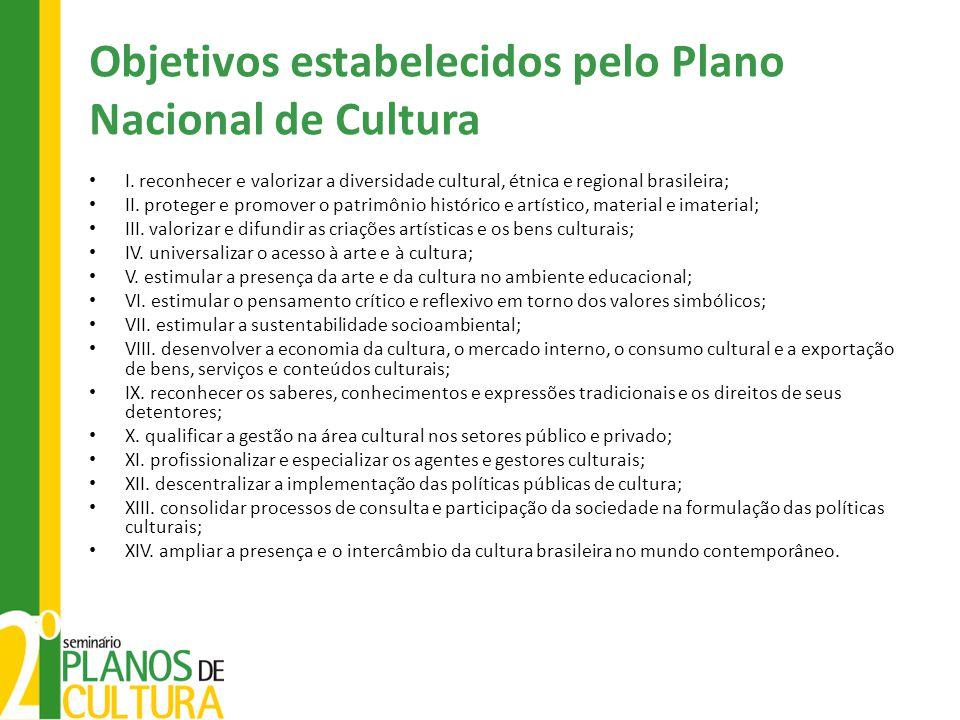 Objetivos estabelecidos pelo Plano Nacional de Cultura • I. reconhecer e valorizar a diversidade cultural, étnica e regional brasileira; • II. protege