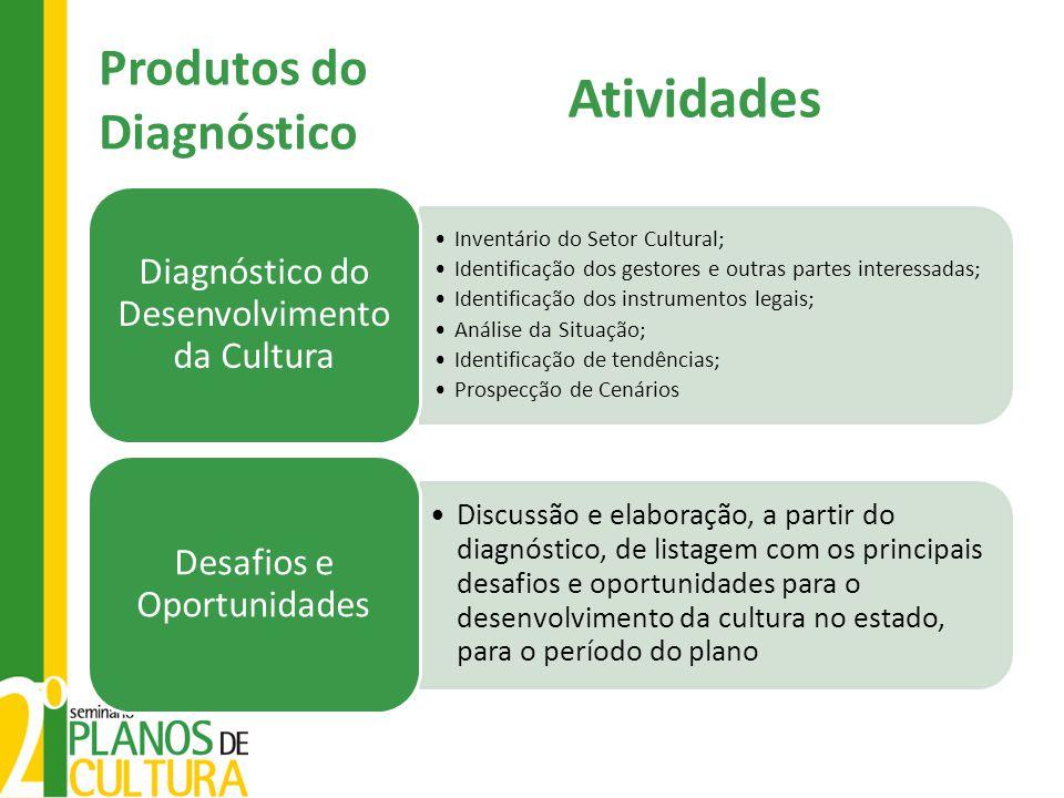 Produtos do Diagnóstico •Inventário do Setor Cultural; •Identificação dos gestores e outras partes interessadas; •Identificação dos instrumentos legai