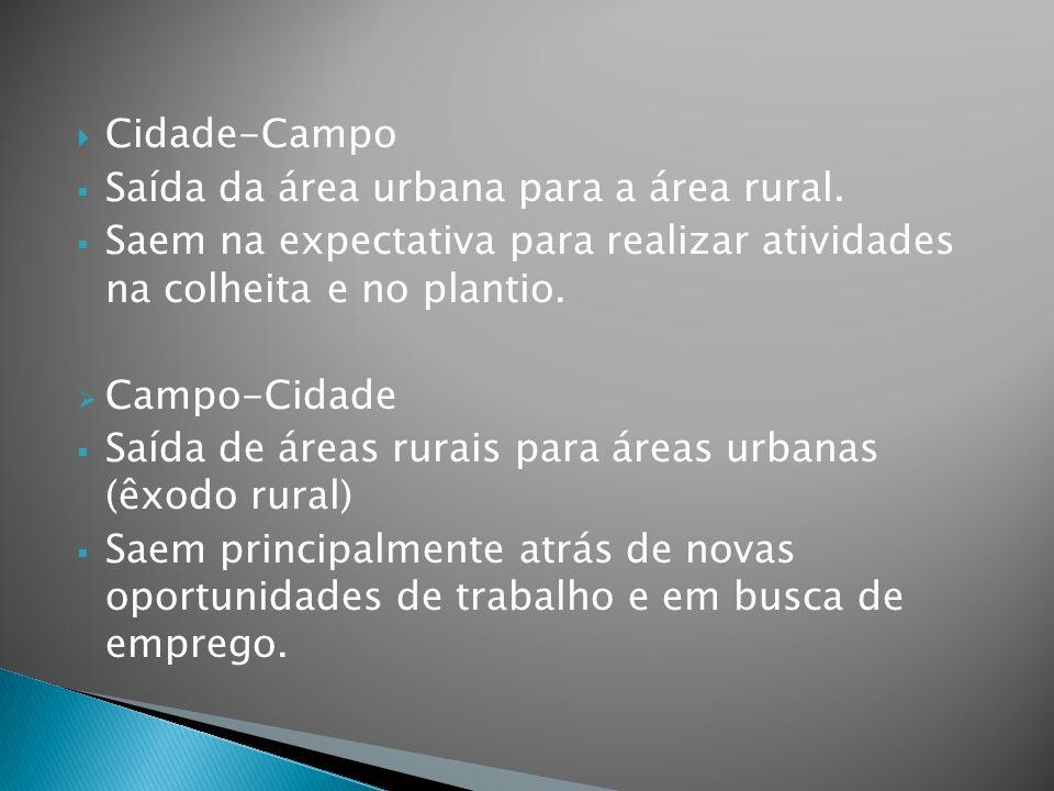  Cidade-Campo  Saída da área urbana para a área rural.