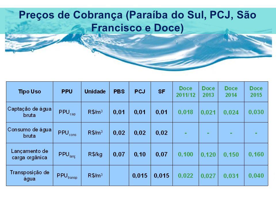 Preços de Cobrança (Paraíba do Sul, PCJ, São Francisco e Doce)