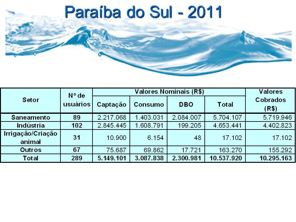 Paraíba do Sul - 2011