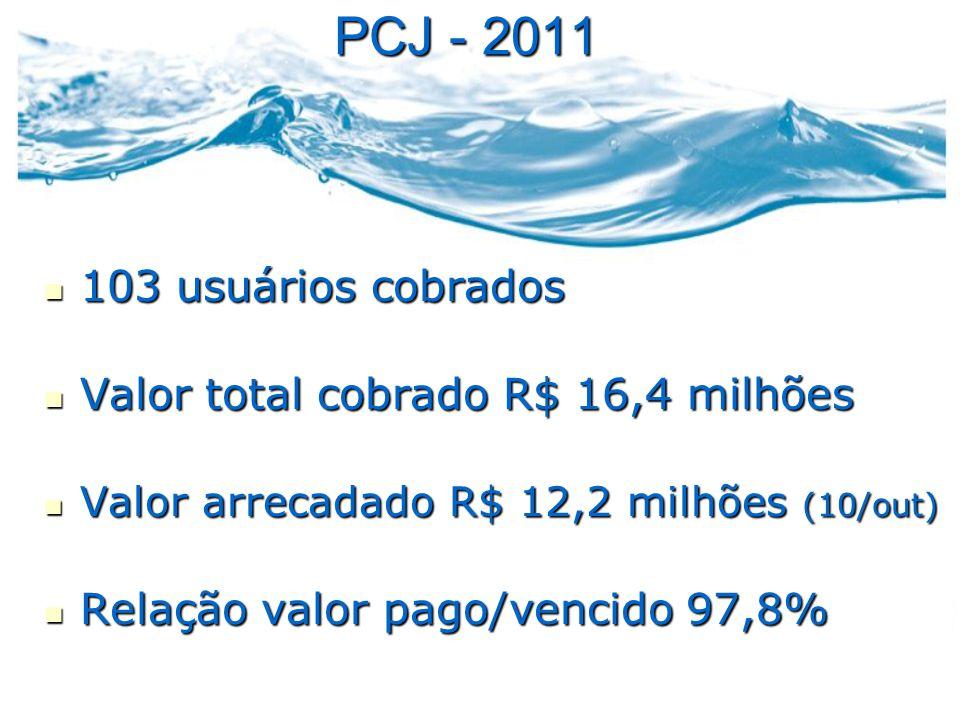 PCJ - 2011  103 usuários cobrados  Valor total cobrado R$ 16,4 milhões  Valor arrecadado R$ 12,2 milhões (10/out)  Relação valor pago/vencido 97,8%